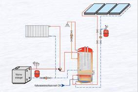 Zonneboiler met warmtepomp